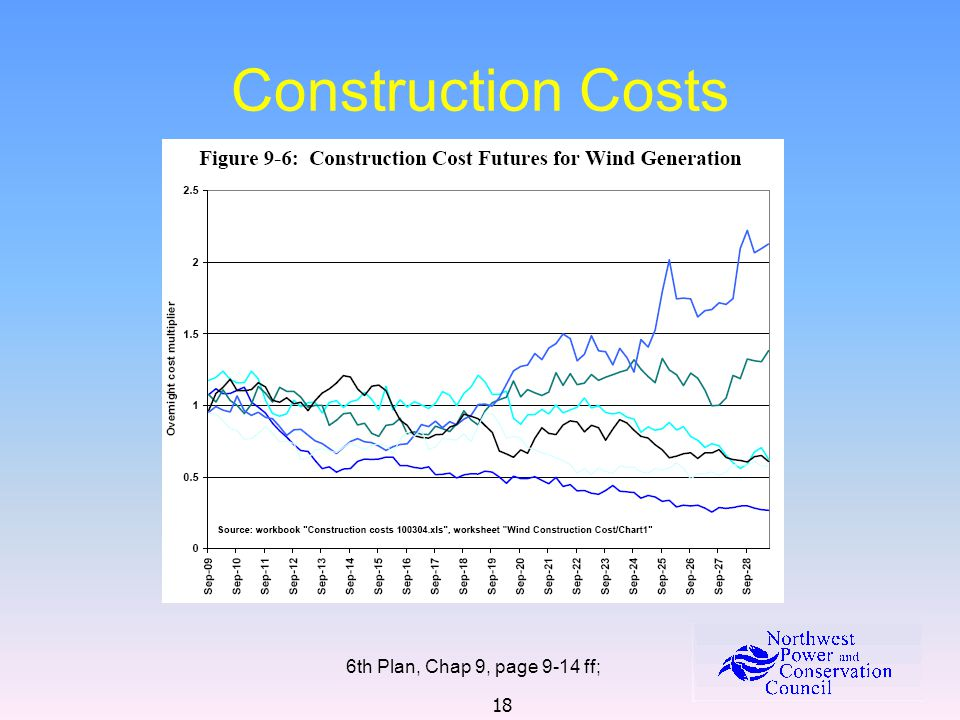 18 Construction Costs 6th Plan, Chap 9, page 9-14 ff;