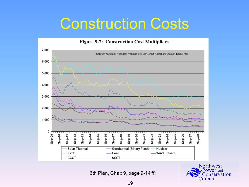 19 Construction Costs 6th Plan, Chap 9, page 9-14 ff;