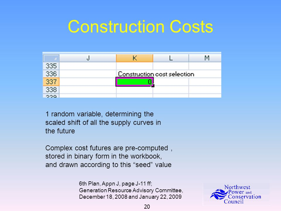 20 Construction Costs 6th Plan, Appn J, page J-11 ff; Generation Resource Advisory Committee, December 18, 2008 and January 22, 2009 1 random variable