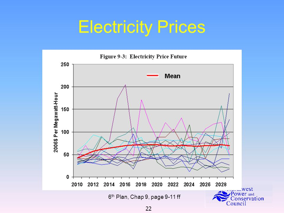 22 Electricity Prices 6 th Plan, Chap 9, page 9-11 ff