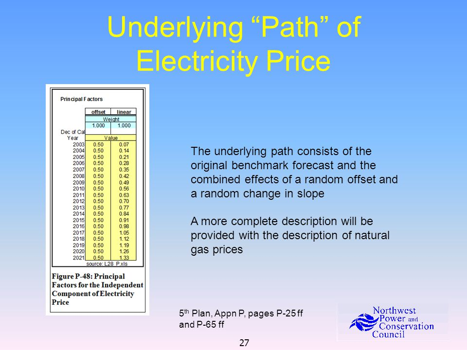 27 Underlying Path of Electricity Price 5 th Plan, Appn P, pages P-25 ff and P-65 ff The underlying path consists of the original benchmark forecast a