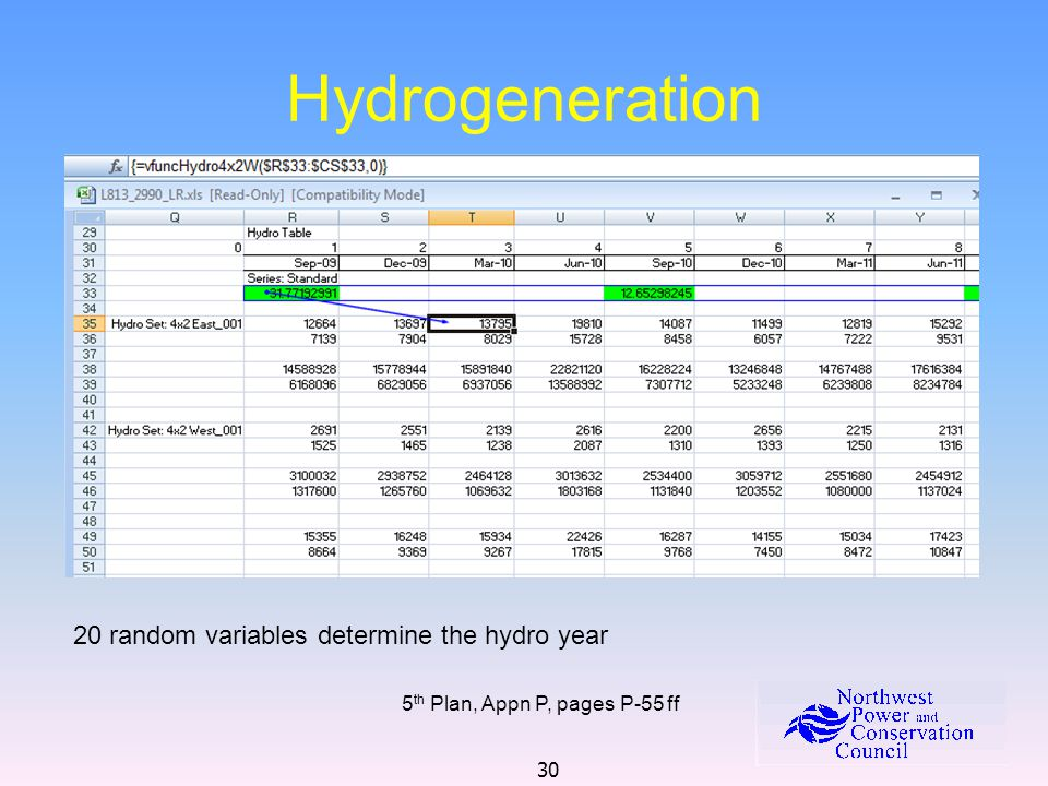 30 Hydrogeneration 20 random variables determine the hydro year 5 th Plan, Appn P, pages P-55 ff