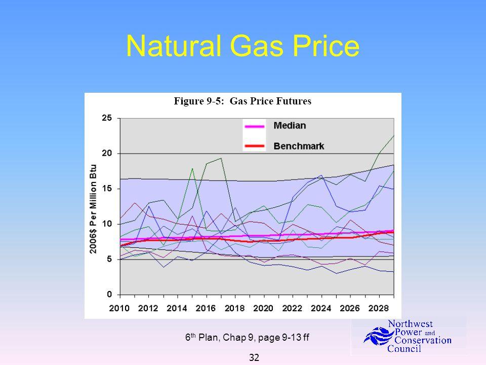 32 Natural Gas Price 6 th Plan, Chap 9, page 9-13 ff