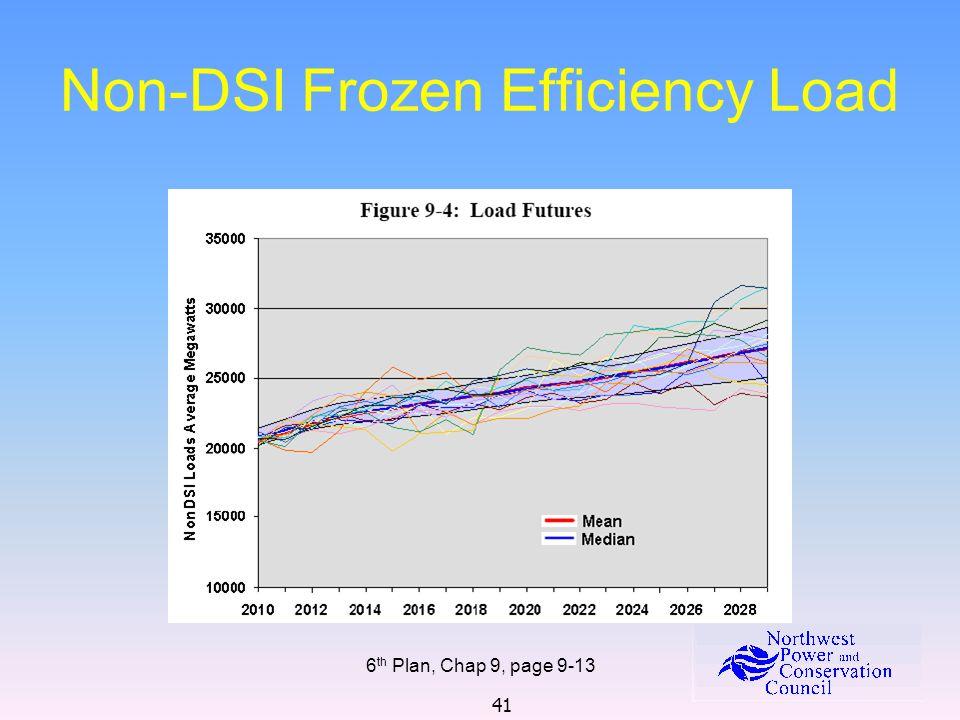 41 Non-DSI Frozen Efficiency Load 6 th Plan, Chap 9, page 9-13