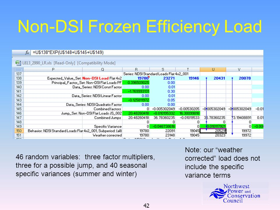 42 Non-DSI Frozen Efficiency Load 46 random variables: three factor multipliers, three for a possible jump, and 40 seasonal specific variances (summer