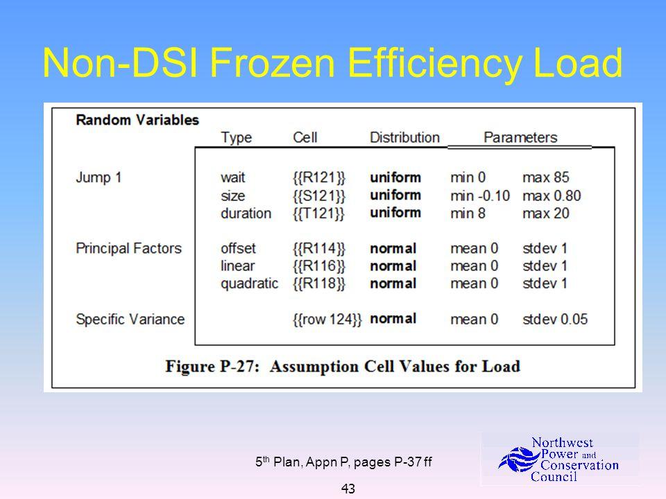 43 Non-DSI Frozen Efficiency Load 5 th Plan, Appn P, pages P-37 ff