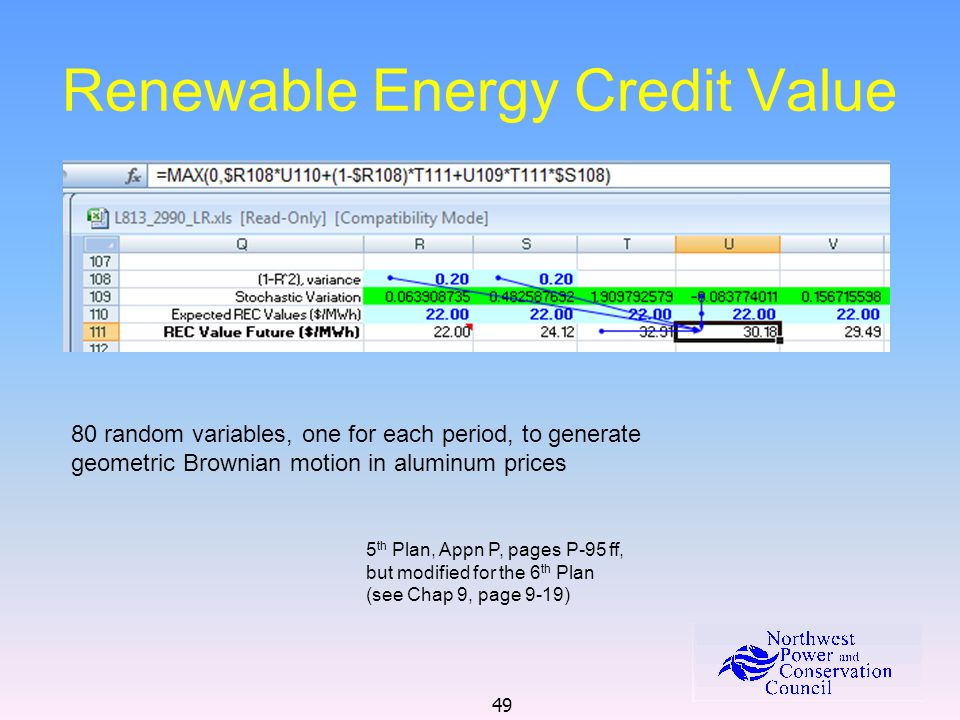 49 Renewable Energy Credit Value 80 random variables, one for each period, to generate geometric Brownian motion in aluminum prices 5 th Plan, Appn P, pages P-95 ff, but modified for the 6 th Plan (see Chap 9, page 9-19)