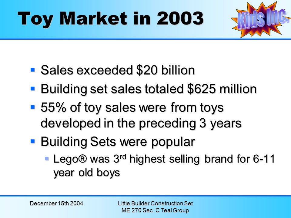 December 15th 2004Little Builder Construction Set ME 270 Sec. C Teal Group Toy Market in 2003 Sales exceeded $20 billion Sales exceeded $20 billion Bu