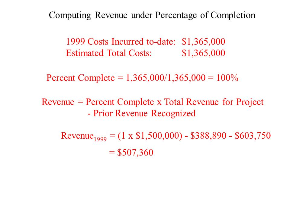 = $507,360 Revenue 1999 = (1 x $1,500,000) - $388,890 - $603,750 Revenue = Percent Complete x Total Revenue for Project - Prior Revenue Recognized Per