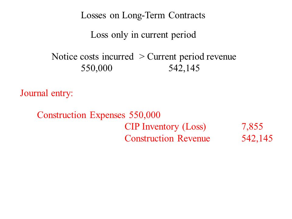 Losses on Long-Term Contracts Loss only in current period Journal entry: Construction Expenses 550,000 CIP Inventory (Loss)7,855 Construction Revenue542,145 Notice costs incurred > Current period revenue 550,000 542,145