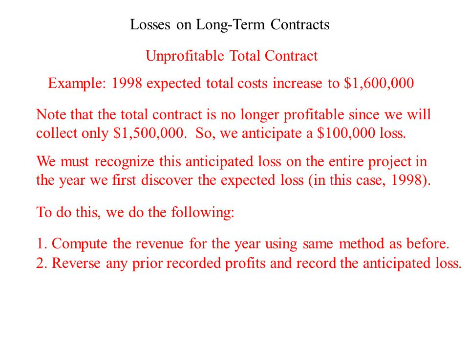 Losses on Long-Term Contracts Unprofitable Total Contract Example: 1998 expected total costs increase to $1,600,000 Note that the total contract is no longer profitable since we will collect only $1,500,000.