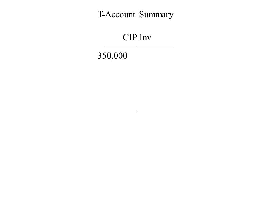 T-Account Summary CIP Inv 350,000