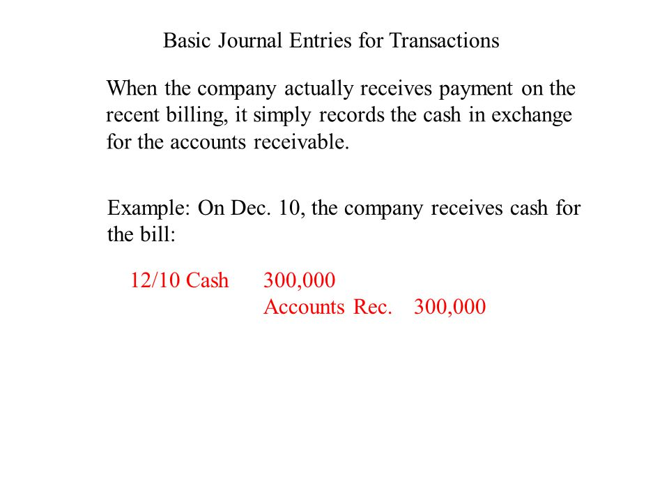 Example: On Dec. 10, the company receives cash for the bill: 12/10 Cash300,000 Accounts Rec. 300,000 Basic Journal Entries for Transactions When the c