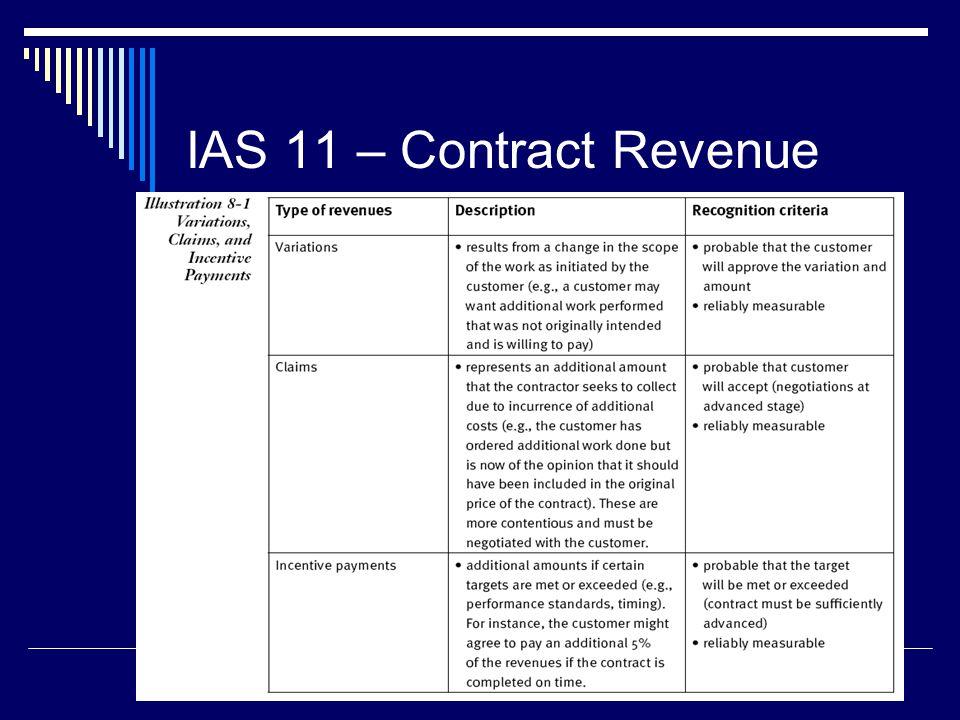 13 IAS 11 – Contract Revenue