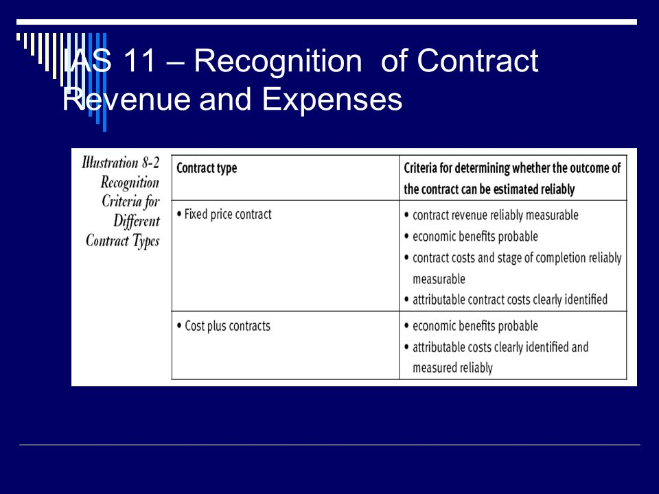 17 IAS 11 – Recognition of Contract Revenue and Expenses