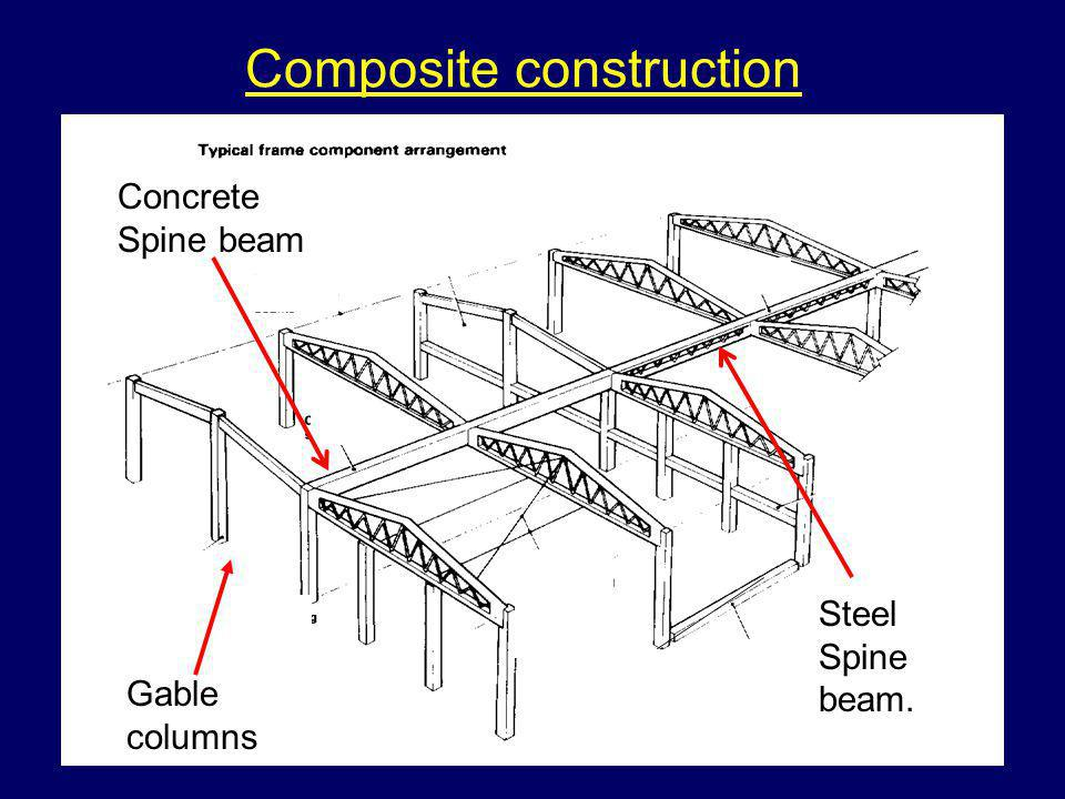 Composite construction Gable columns Concrete Spine beam Steel Spine beam.