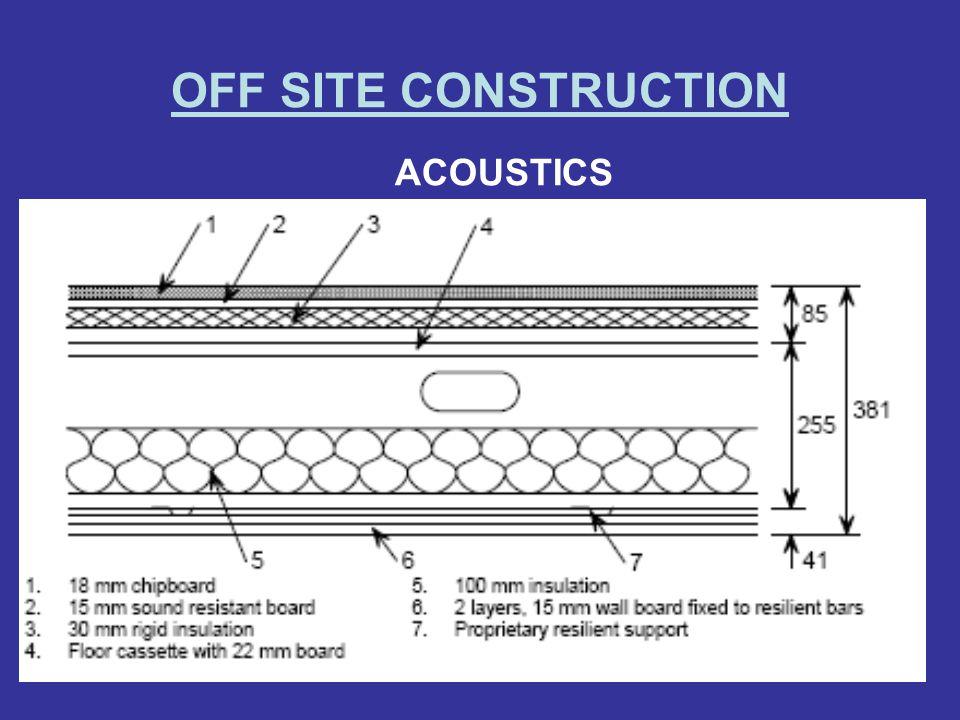 OFF SITE CONSTRUCTION ACOUSTICS