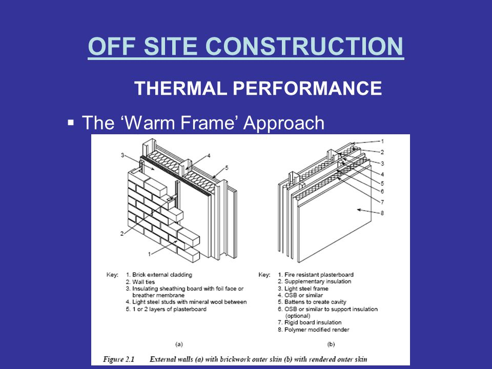 OFF SITE CONSTRUCTION THERMAL PERFORMANCE The Warm Frame Approach