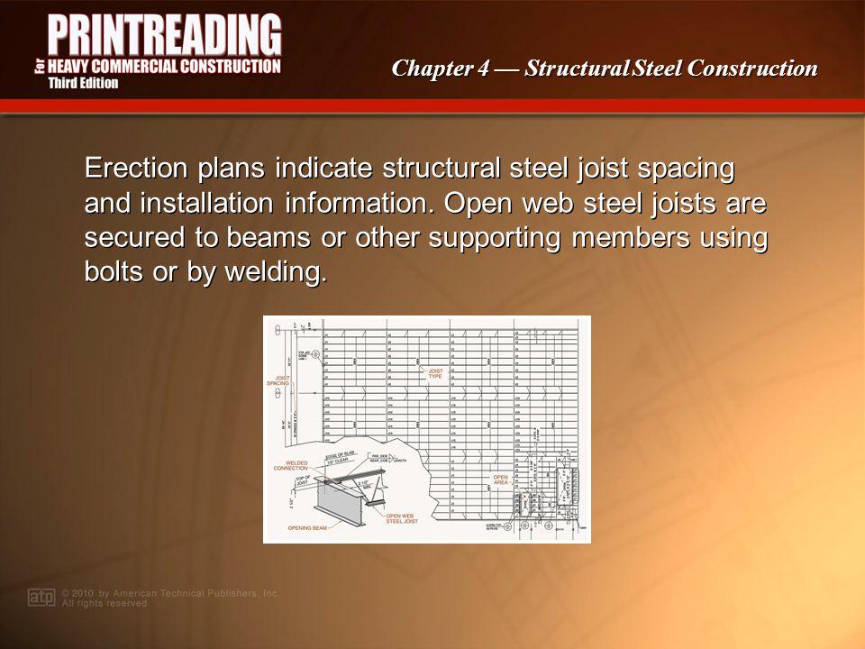 Chapter 4 Structural Steel Construction Open web steel joists span between beams and girders. The standard designation for open web steel joists inclu