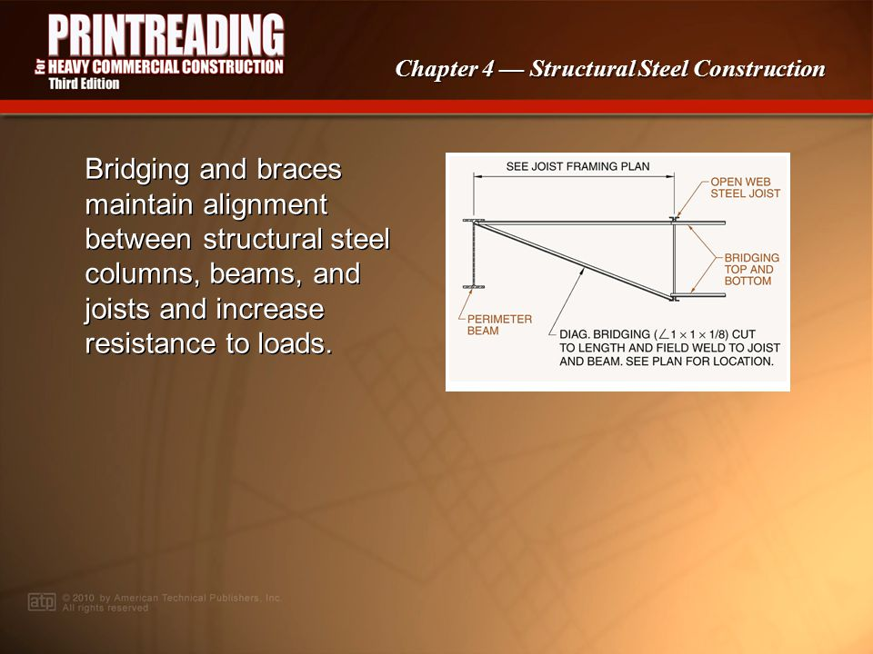 Chapter 4 Structural Steel Construction A wide variety of structural steel shapes are joined together to form a truss. Common steel truss designs incl