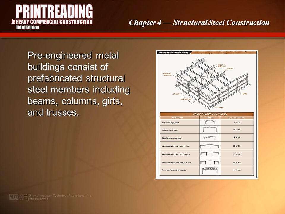 Chapter 4 Structural Steel Construction In wall bearing construction, horizontal steel beams and joists are supported by other construction materials