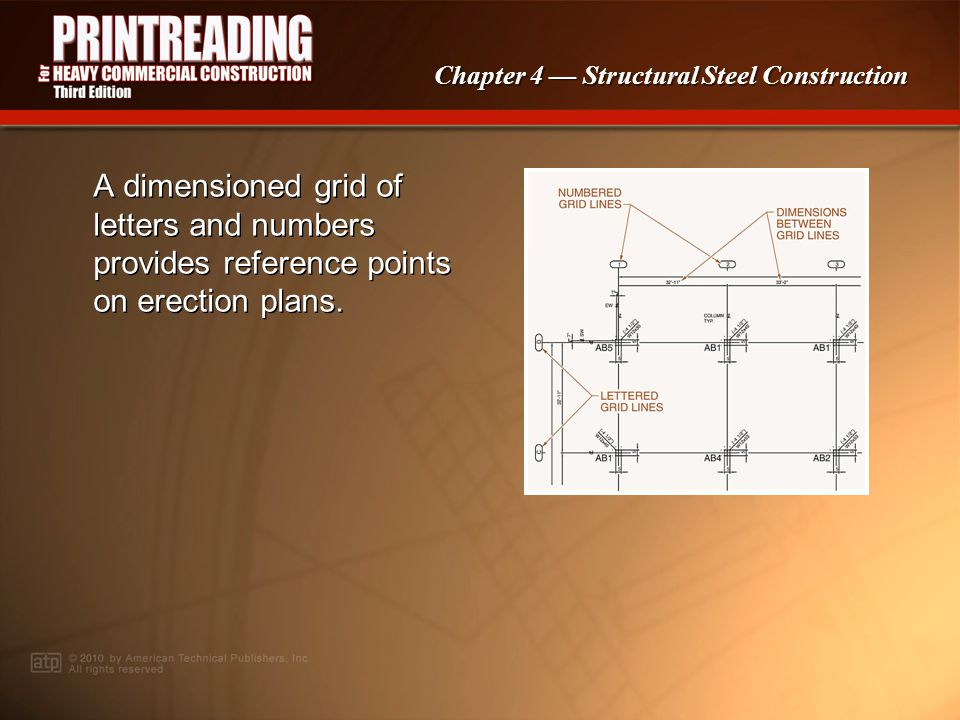 Chapter 4 Structural Steel Construction Erection plans provide information regarding structural steel construction.