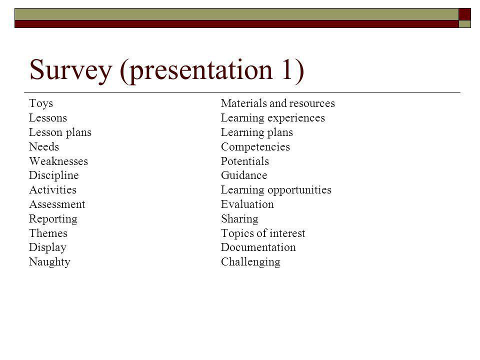 Survey (presentation 2) ToysChallenging LessonsPotentials Lesson plansGuidance NeedsEvaluation WeaknessesLearning experiences DisciplineLearning plans ActivitiesDocumentation AssessmentCompetencies ReportingTopics of interest ThemesSharing DisplayLearning opportunities NaughtyMaterials and resources