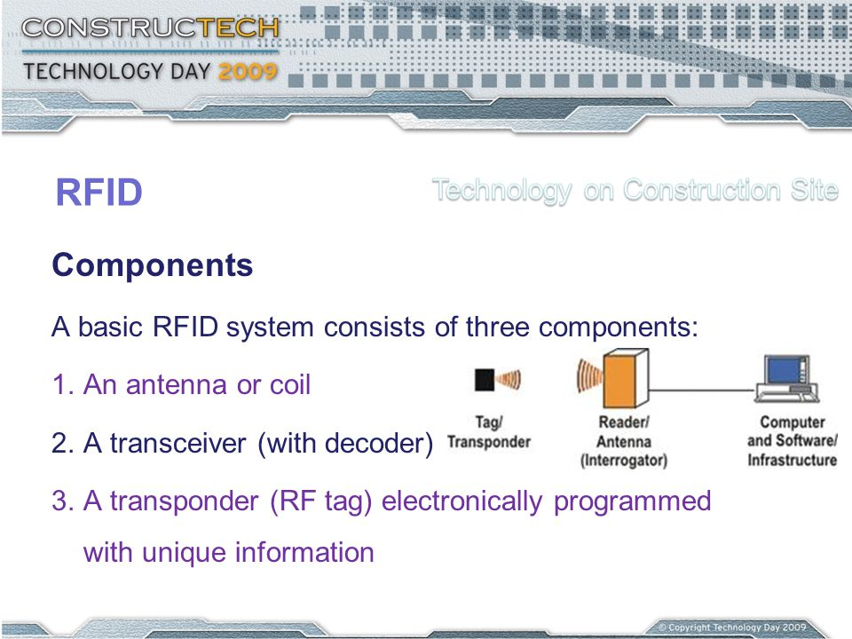 RFID Components A basic RFID system consists of three components: 1.An antenna or coil 2.A transceiver (with decoder) 3.A transponder (RF tag) electro