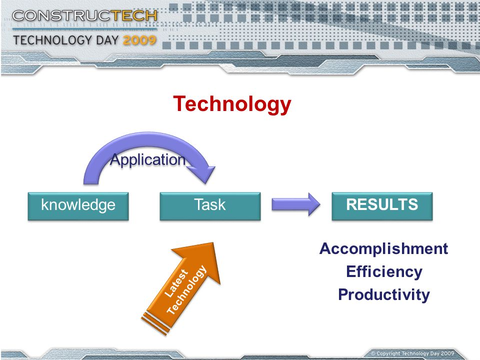 knowledge Task RESULTS Application Accomplishment Efficiency Productivity Technology Latest Technology Latest Technology