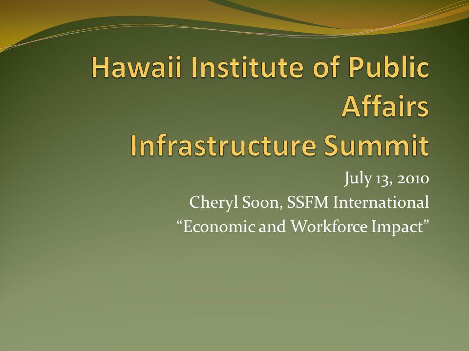 July 13, 2010 Cheryl Soon, SSFM International Economic and Workforce Impact