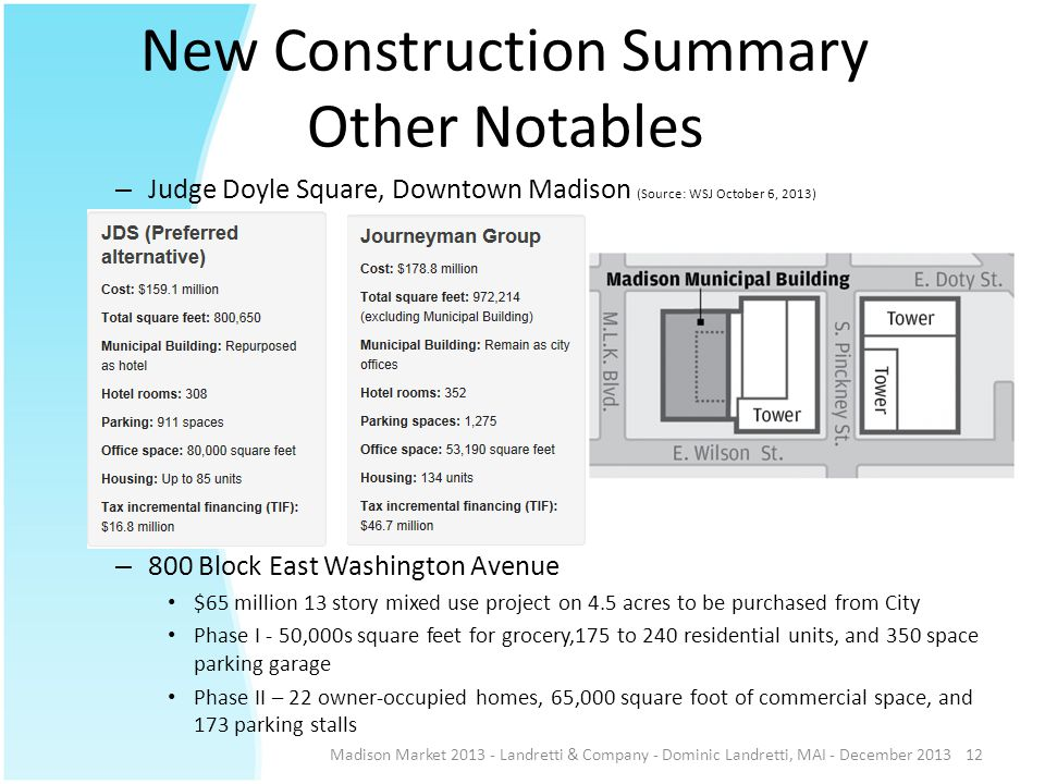 New Construction Summary Other Notables Madison Market 2013 - Landretti & Company - Dominic Landretti, MAI - December 201312 – Judge Doyle Square, Dow