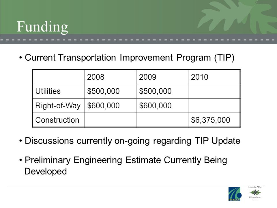 Funding Current Transportation Improvement Program (TIP) Discussions currently on-going regarding TIP Update Preliminary Engineering Estimate Currently Being Developed 200820092010 Utilities$500,000 Right-of-Way$600,000 Construction$6,375,000