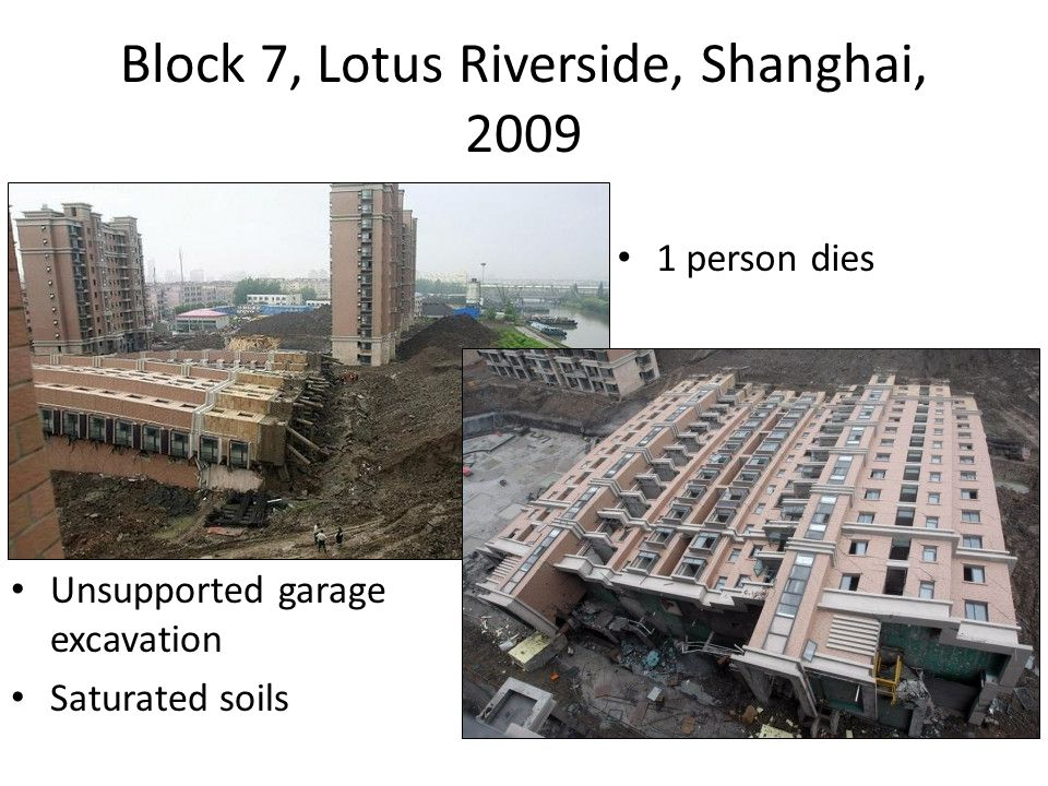 19 Block 7, Lotus Riverside, Shanghai, 2009 Unsupported garage excavation Saturated soils 1 person dies