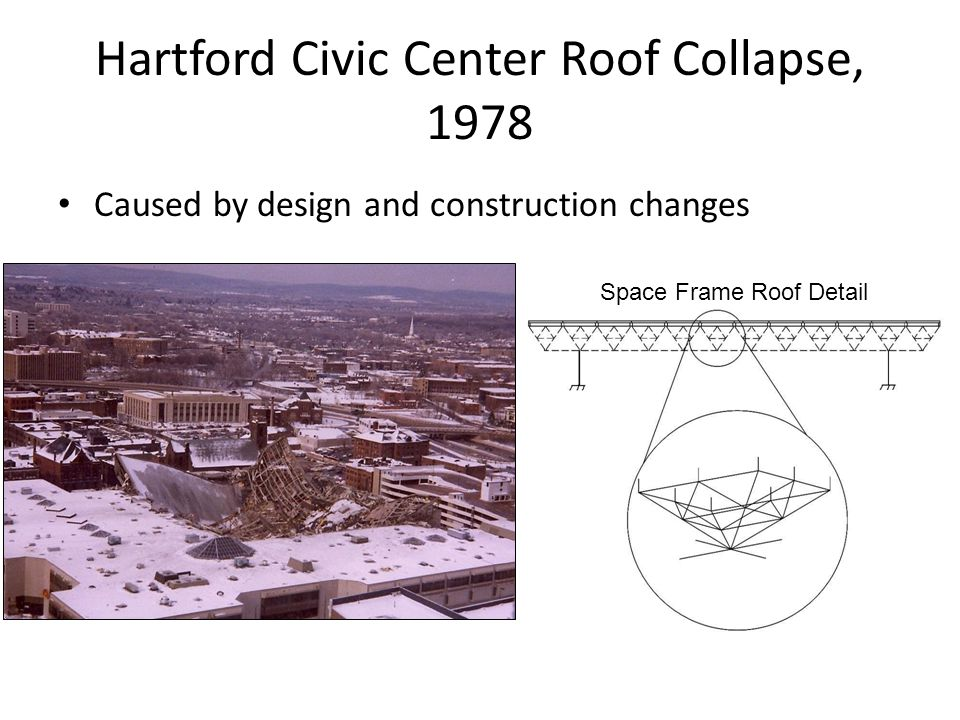 6 Hartford Civic Center Roof Collapse, 1978 Caused by design and construction changes Space Frame Roof Detail