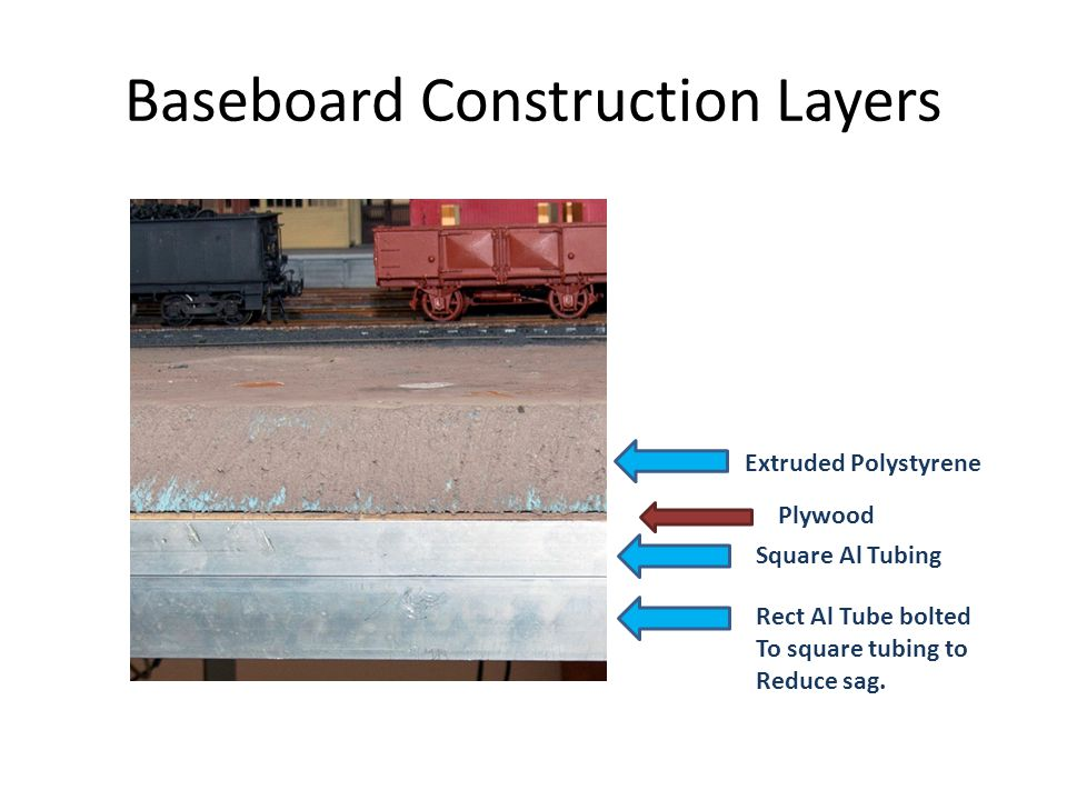 Baseboard Construction Layers Extruded Polystyrene Square Al Tubing Plywood Rect Al Tube bolted To square tubing to Reduce sag.