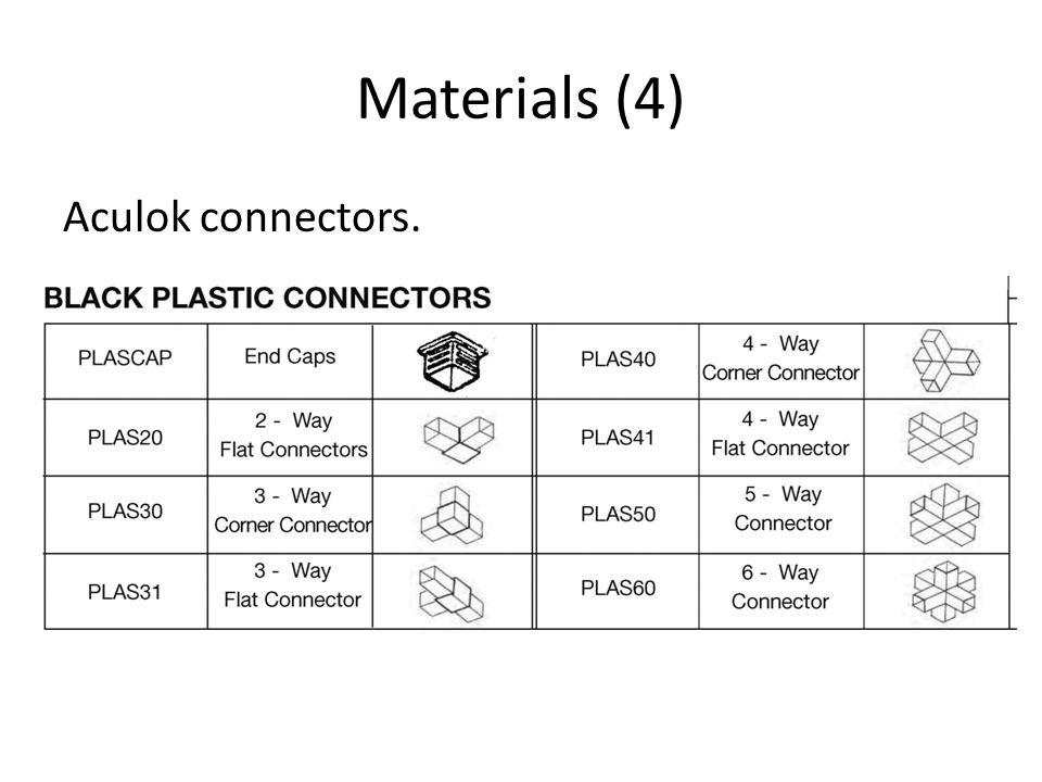 Materials (4) Aculok connectors.