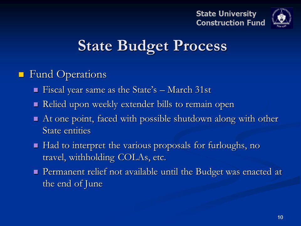 State University Construction Fund Fund Operations Fund Operations Fiscal year same as the States – March 31st Fiscal year same as the States – March