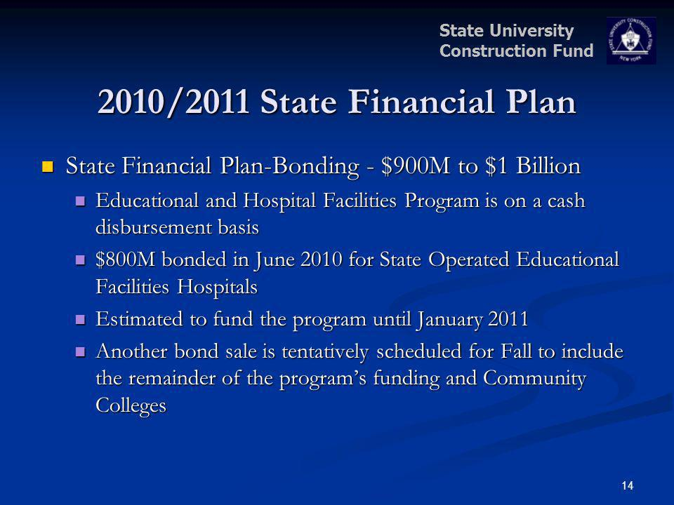 State University Construction Fund 14 State Financial Plan-Bonding - $900M to $1 Billion State Financial Plan-Bonding - $900M to $1 Billion Educationa