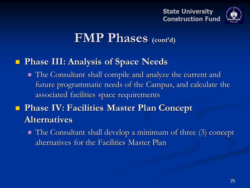 State University Construction Fund FMP Phases (contd) Phase III: Analysis of Space Needs Phase III: Analysis of Space Needs The Consultant shall compi