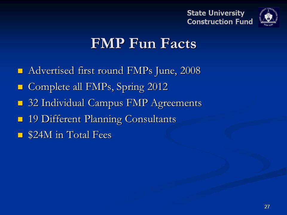 State University Construction Fund FMP Fun Facts Advertised first round FMPs June, 2008 Advertised first round FMPs June, 2008 Complete all FMPs, Spri