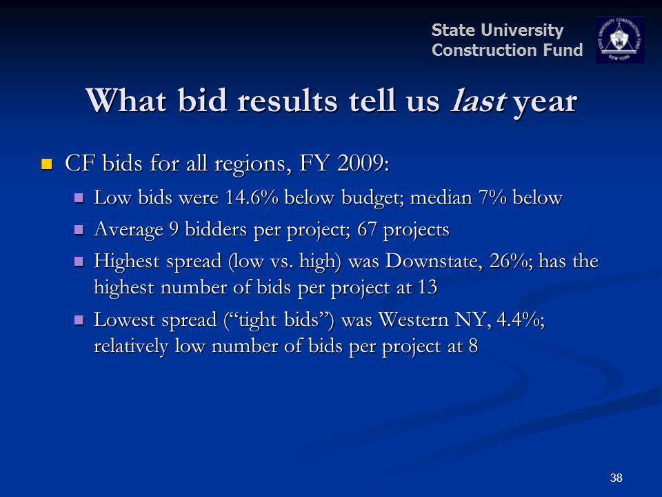 State University Construction Fund 38 What bid results tell us last year CF bids for all regions, FY 2009: CF bids for all regions, FY 2009: Low bids