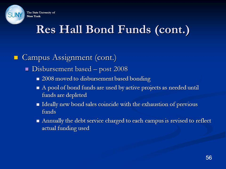 The State University of New York Res Hall Bond Funds (cont.) Campus Assignment (cont.) Campus Assignment (cont.) Disbursement based – post 2008 Disbur