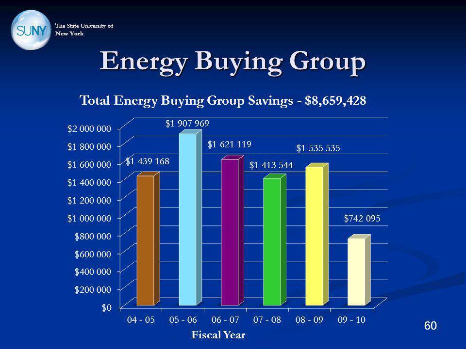 The State University of New York Energy Buying Group 60