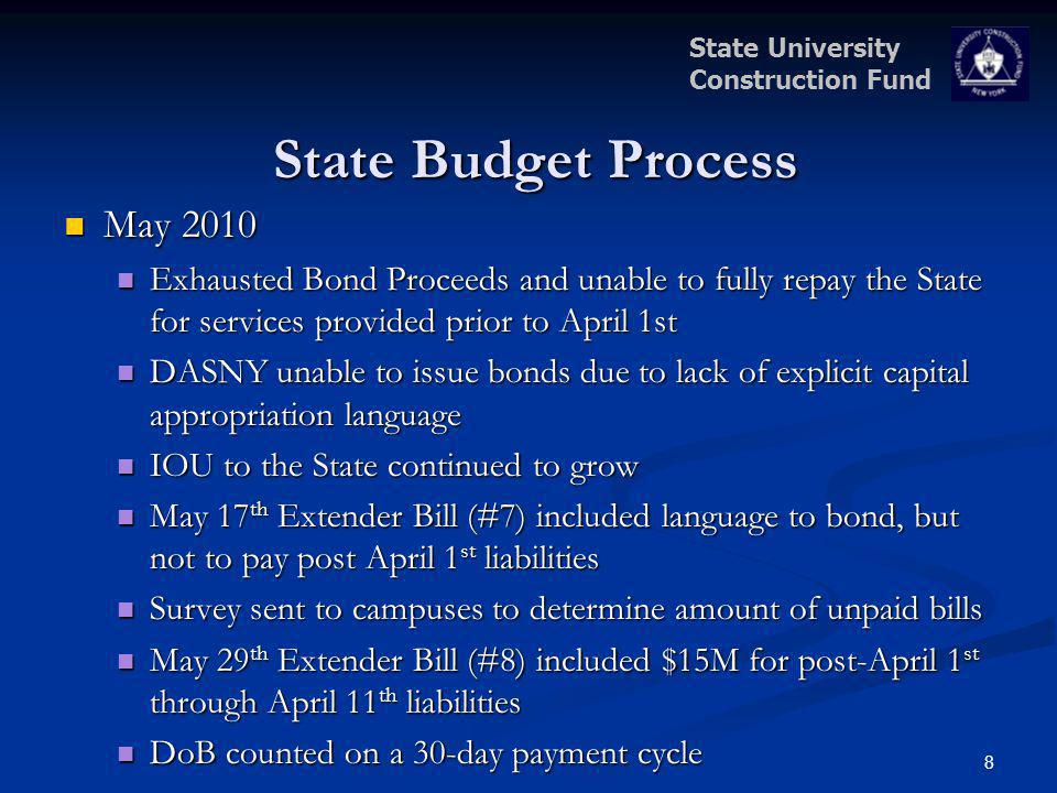 State University Construction Fund May 2010 May 2010 Exhausted Bond Proceeds and unable to fully repay the State for services provided prior to April