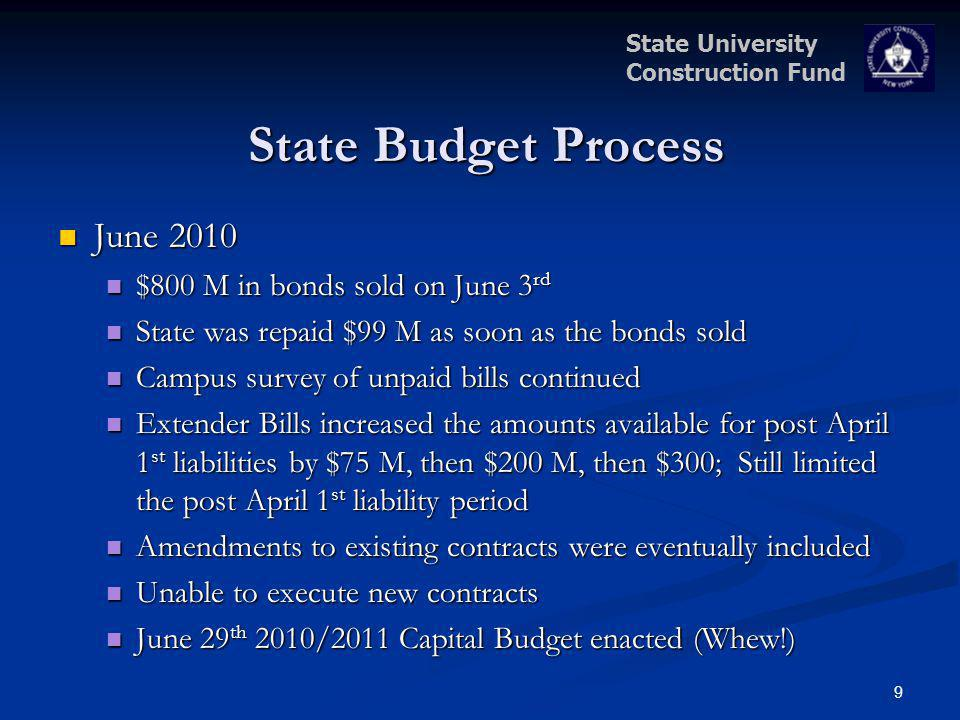 State University Construction Fund June 2010 June 2010 $800 M in bonds sold on June 3 rd $800 M in bonds sold on June 3 rd State was repaid $99 M as s