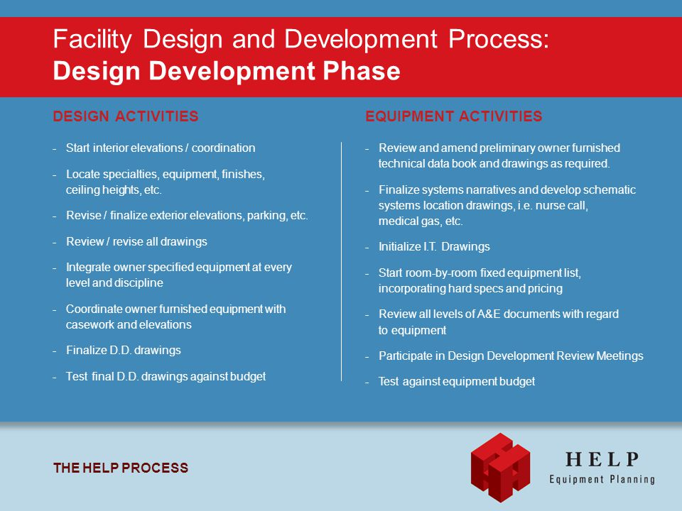 THE HELP PROCESS Facility Design and Development Process: Design Development Phase DESIGN ACTIVITIES -Start interior elevations / coordination -Locate specialties, equipment, finishes, ceiling heights, etc.