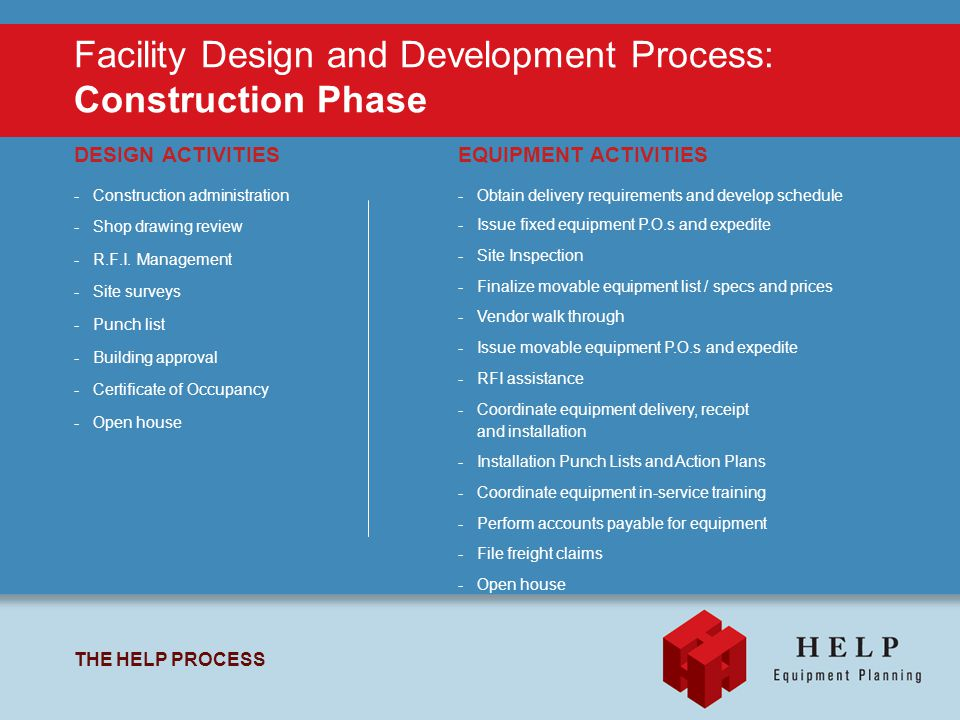 THE HELP PROCESS Facility Design and Development Process: Construction Phase DESIGN ACTIVITIES -Construction administration -Shop drawing review -R.F.I.