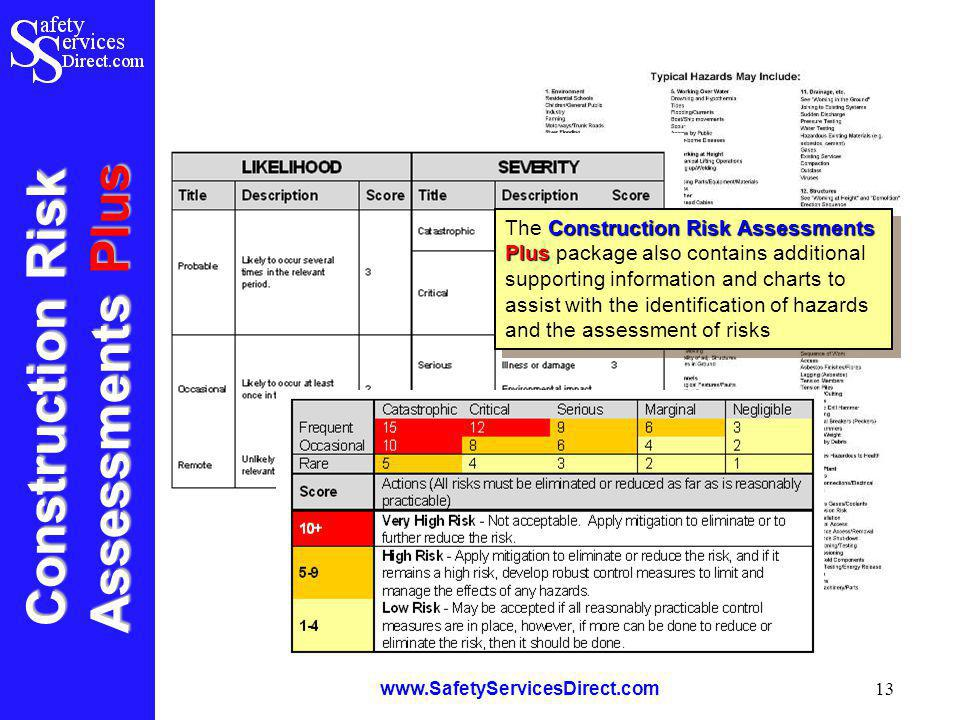 Construction Risk Assessments Plus www.SafetyServicesDirect.com 13 Construction Risk Assessments Plus The Construction Risk Assessments Plus package also contains additional supporting information and charts to assist with the identification of hazards and the assessment of risks