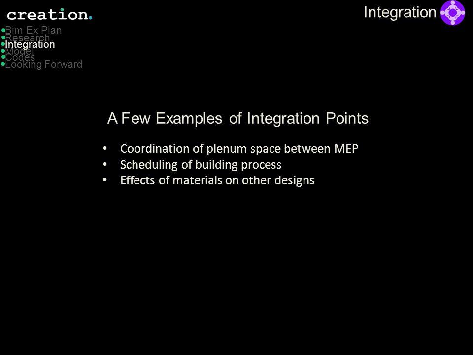 Integration Model Bim Ex Plan Integration Codes Looking Forward Research