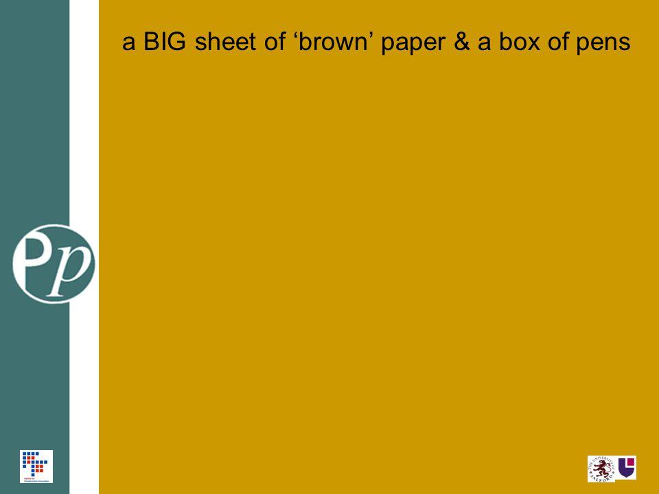 a BIG sheet of brown paper & a box of pens
